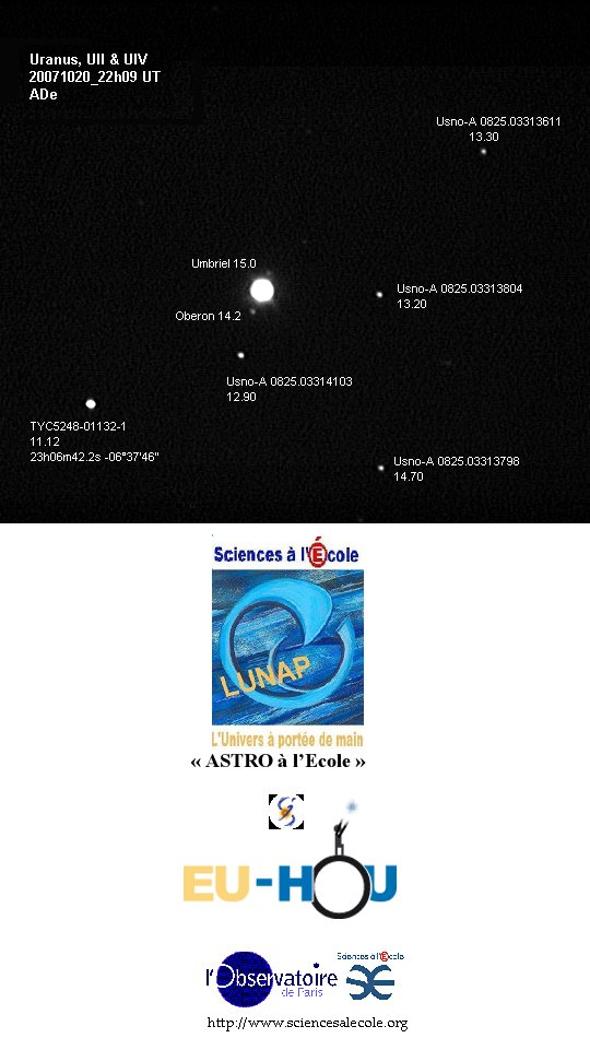 Uranus and its moons Like your recent image ? Like to share it ?
